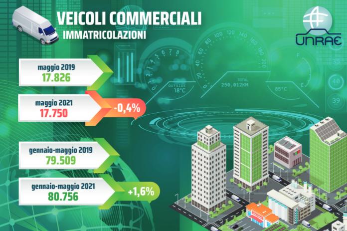 veicoli commerciali mercato maggio 2021